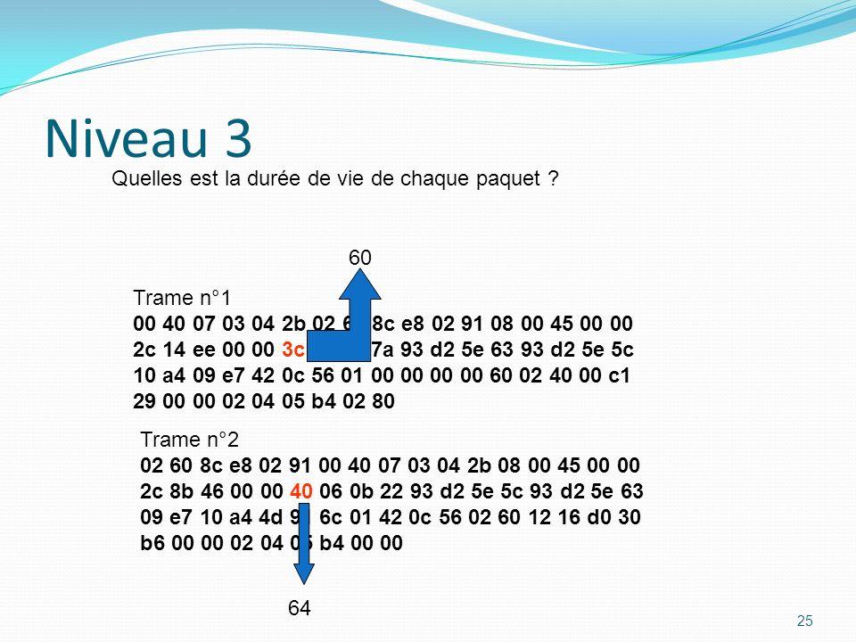 Niveau 3 Quelles est la durée de vie de chaque paquet 60 Trame n°1
