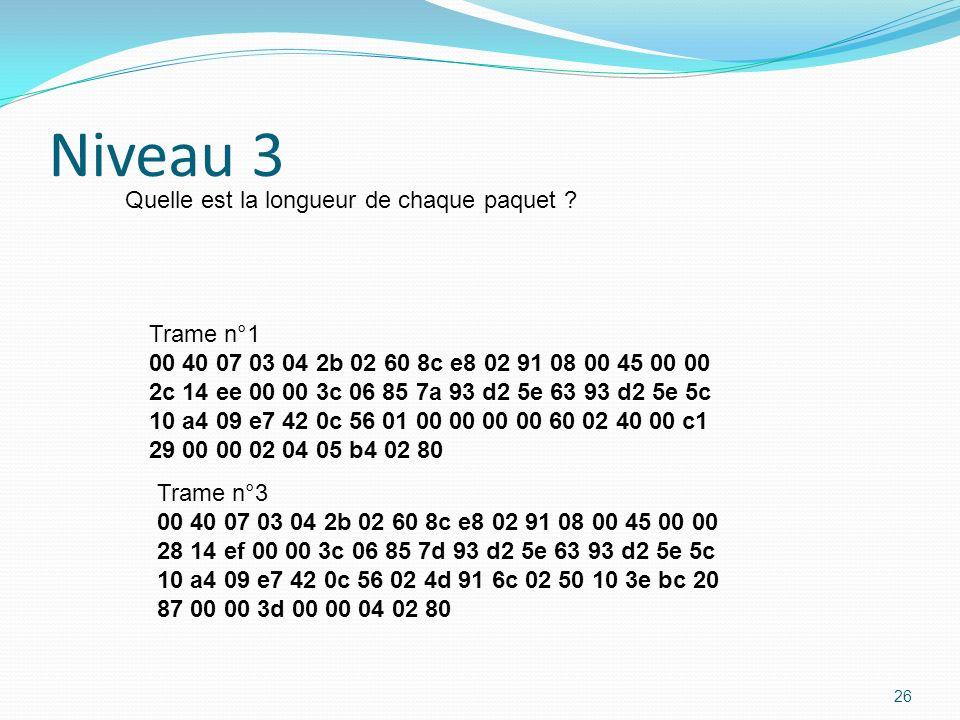 Niveau 3 Quelle est la longueur de chaque paquet Trame n°1