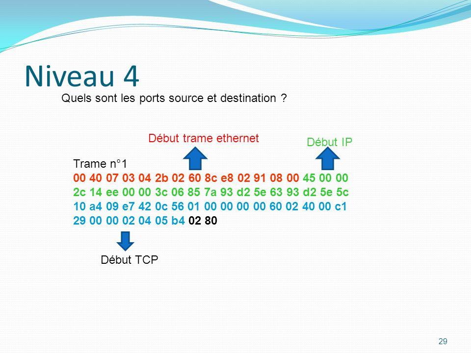 Niveau 4 Quels sont les ports source et destination