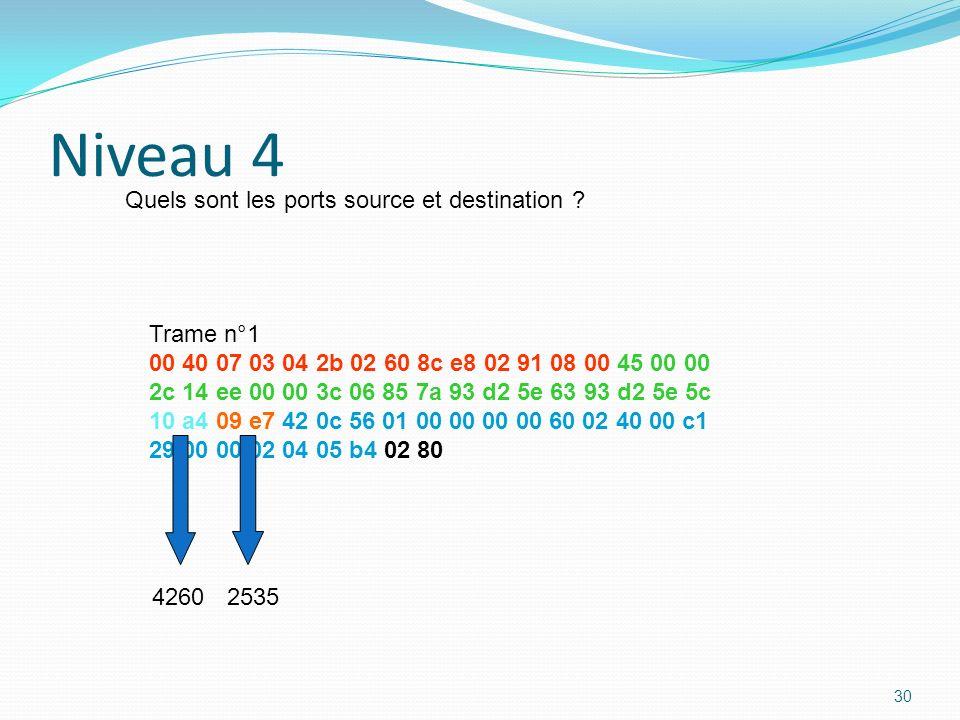 Niveau 4 Quels sont les ports source et destination Trame n°1