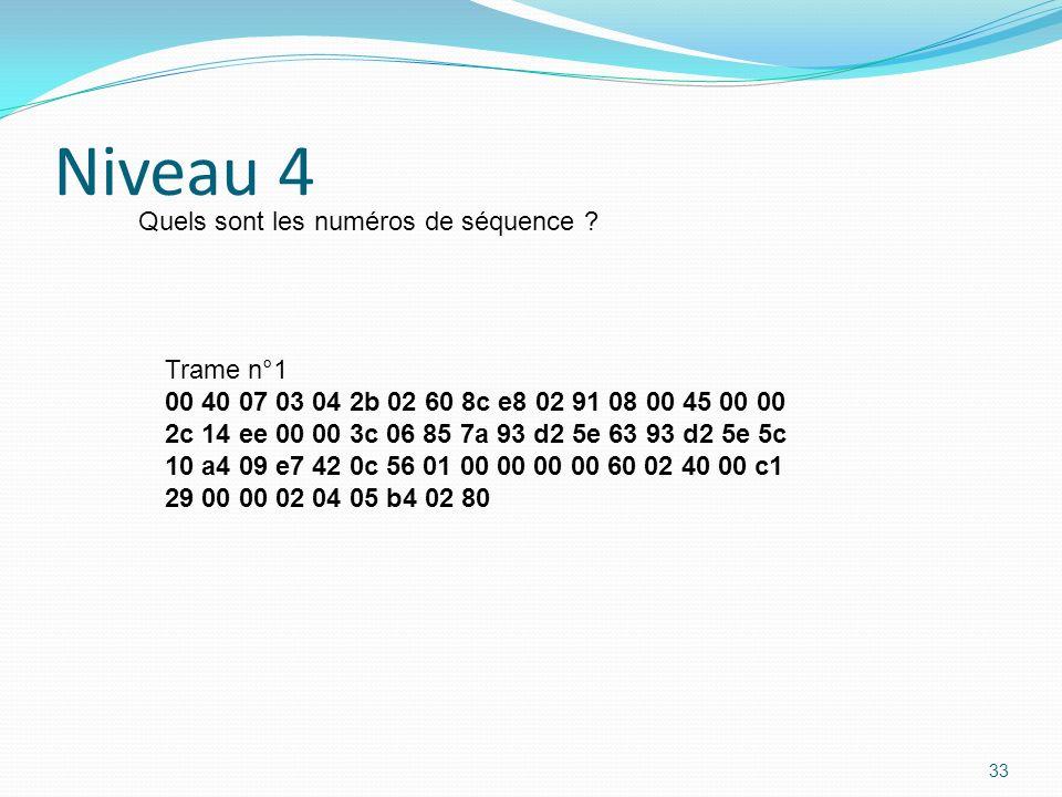 Niveau 4 Quels sont les numéros de séquence Trame n°1