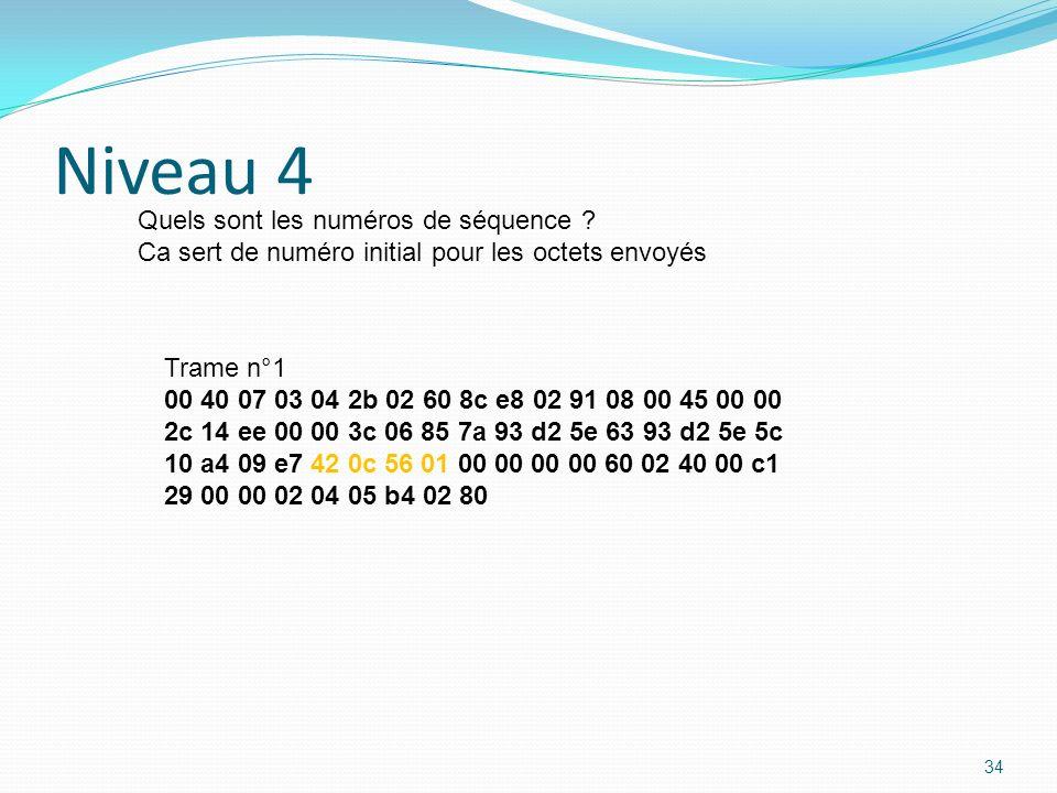 Niveau 4 Quels sont les numéros de séquence