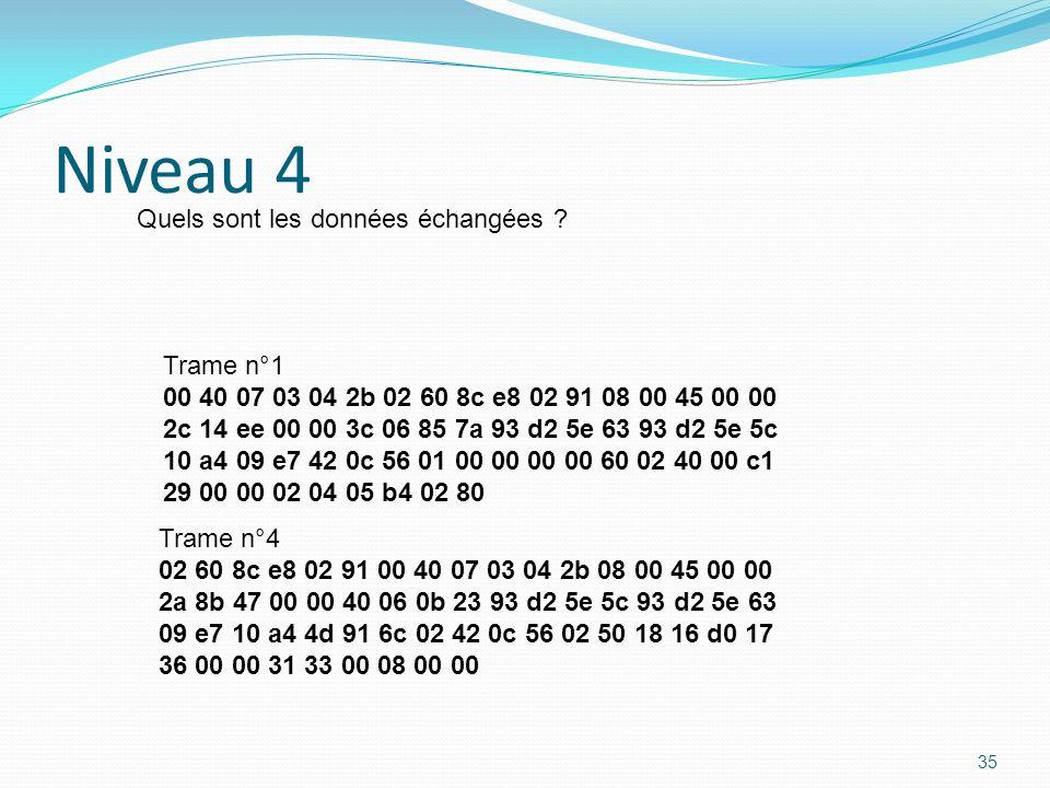 Niveau 4 Quels sont les données échangées Trame n°1