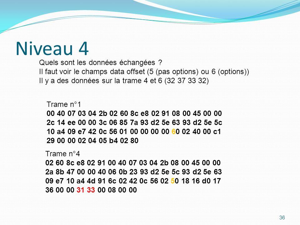 Niveau 4 Quels sont les données échangées