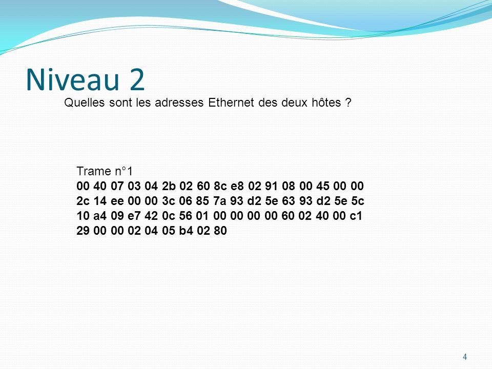 Niveau 2 Quelles sont les adresses Ethernet des deux hôtes Trame n°1