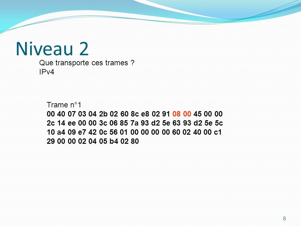 Niveau 2 Que transporte ces trames IPv4 Trame n°1
