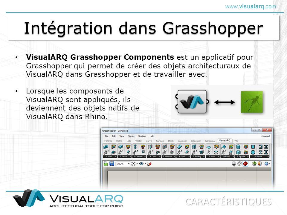 Intégration dans Grasshopper