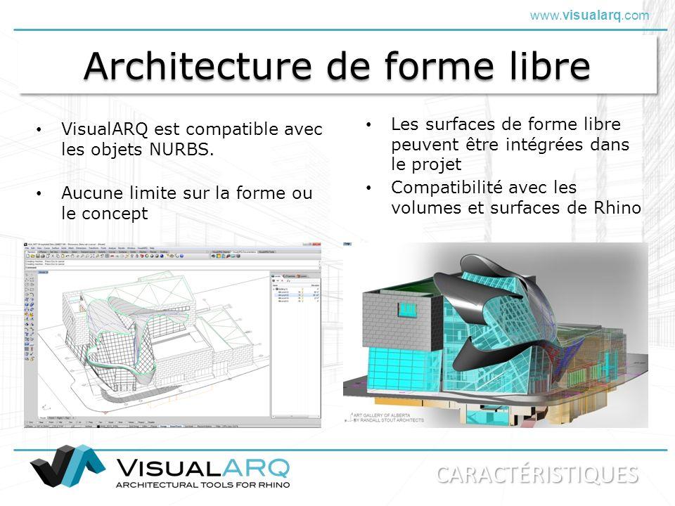 Architecture de forme libre