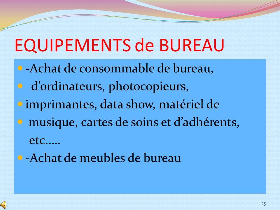 EQUIPEMENTS de BUREAU -Achat de consommable de bureau,