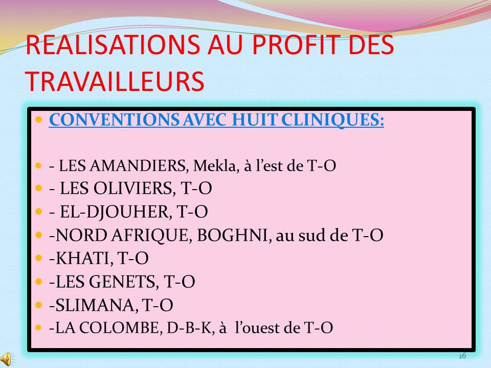 REALISATIONS AU PROFIT DES TRAVAILLEURS