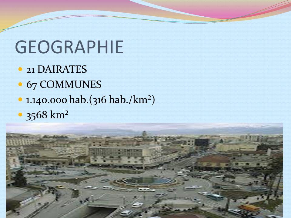 GEOGRAPHIE 21 DAIRATES 67 COMMUNES 1.140.000 hab.(316 hab./km²)