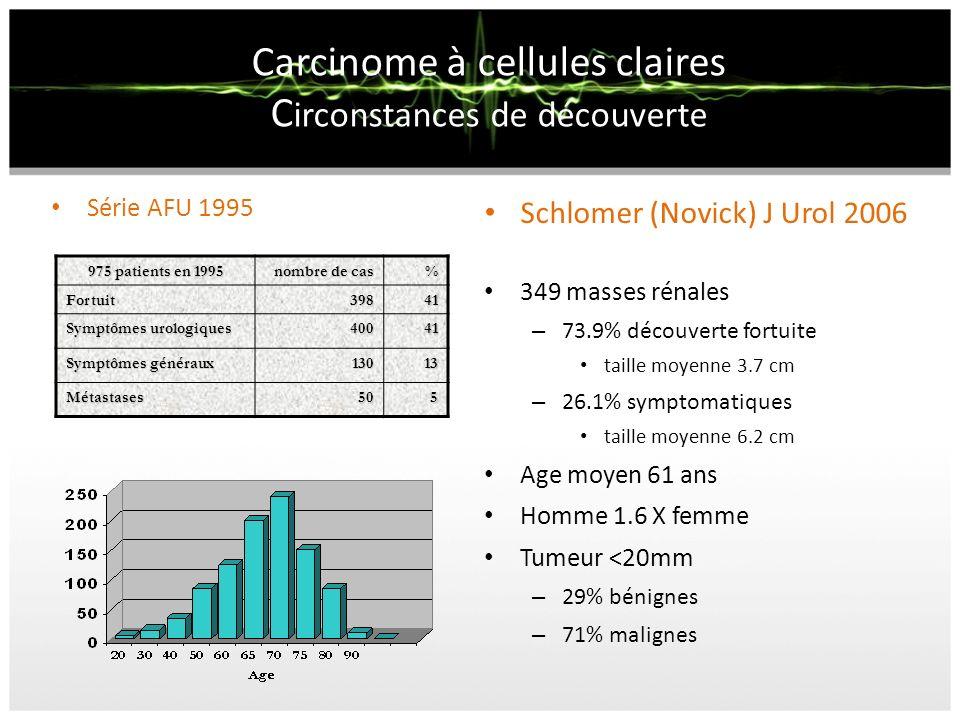 Carcinome à cellules claires Circonstances de découverte