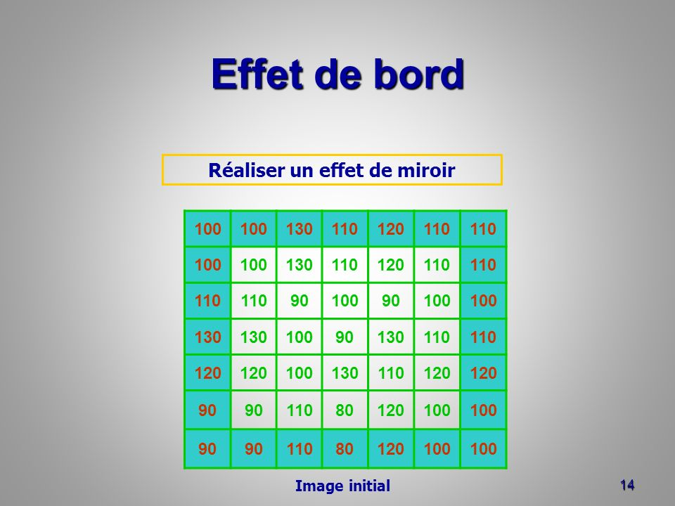 Réaliser un effet de miroir