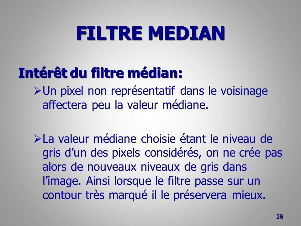 FILTRE MEDIAN Intérêt du filtre médian: