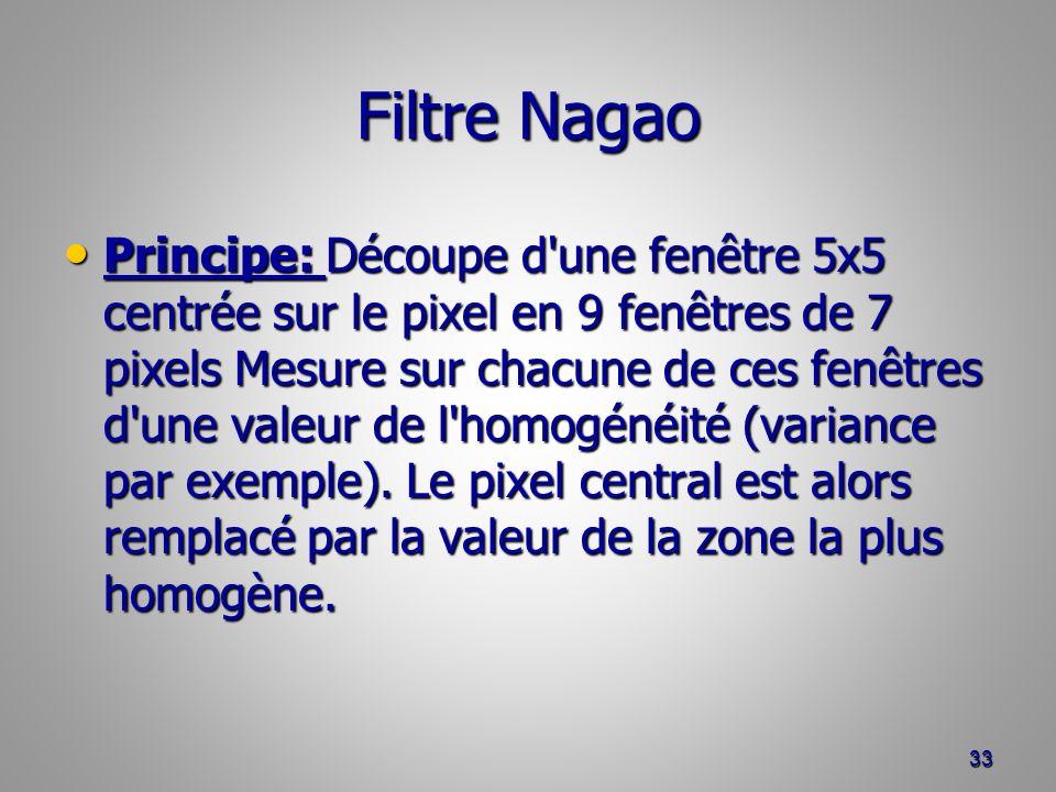 Filtre Nagao