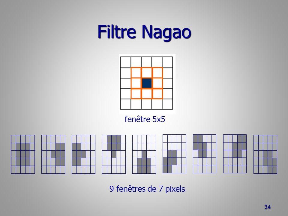 Filtre Nagao fenêtre 5x5 9 fenêtres de 7 pixels