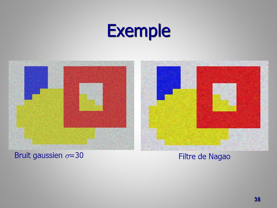 Exemple Bruit gaussien s=30 Filtre de Nagao