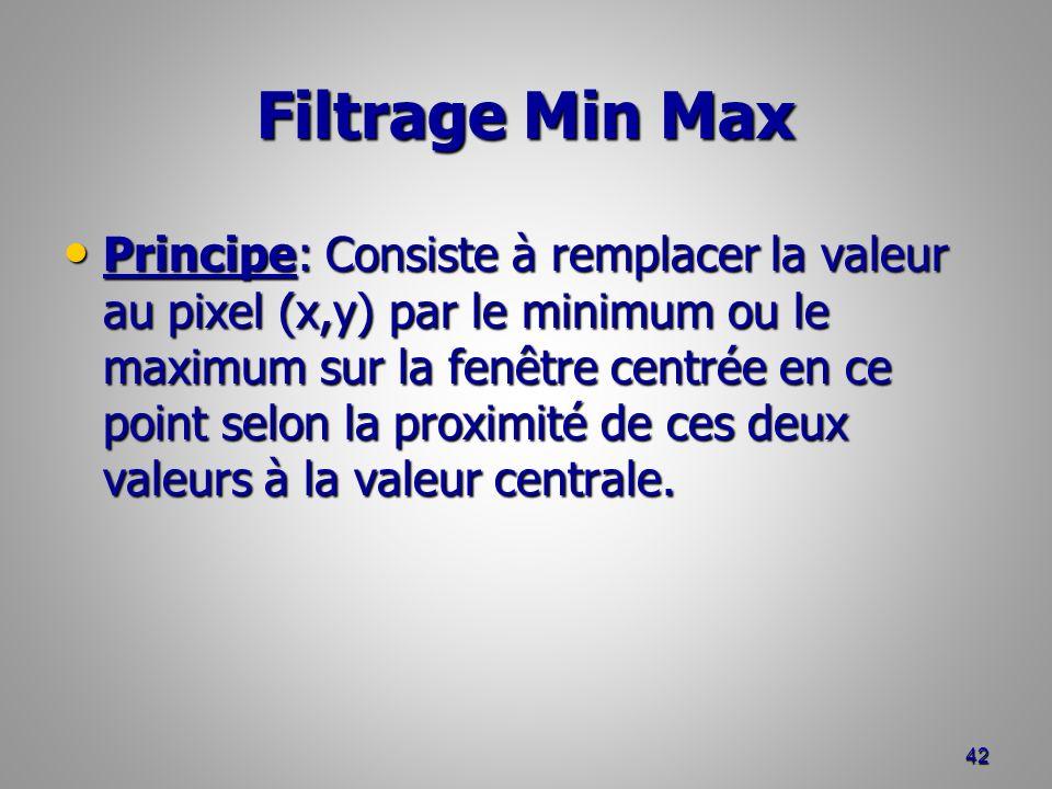 Filtrage Min Max