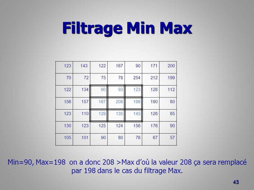 Filtrage Min Max 123. 143. 122. 167. 90. 171. 200. 70. 72. 75. 78. 254. 212. 199. 134.