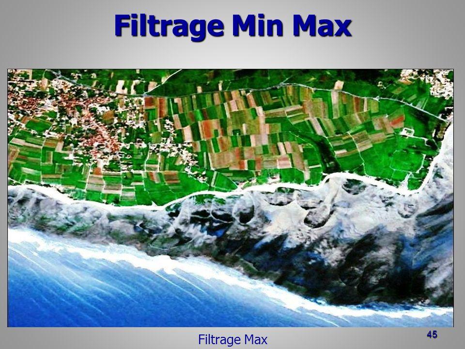 Filtrage Min Max Filtrage Max