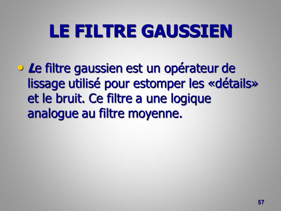 LE FILTRE GAUSSIEN