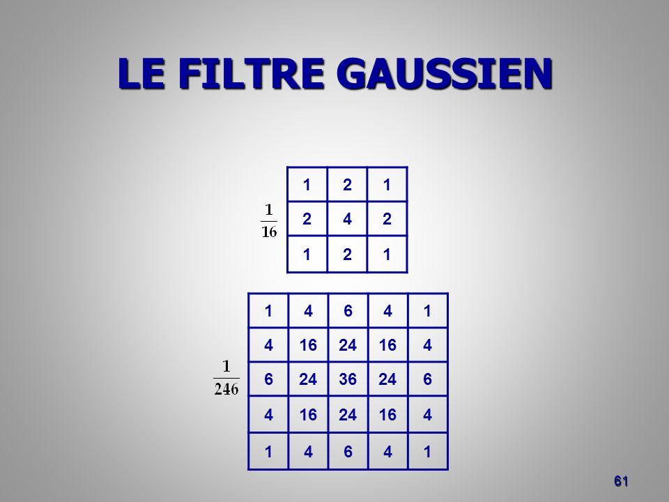 LE FILTRE GAUSSIEN 1 2 4 1 4 6 16 24 36