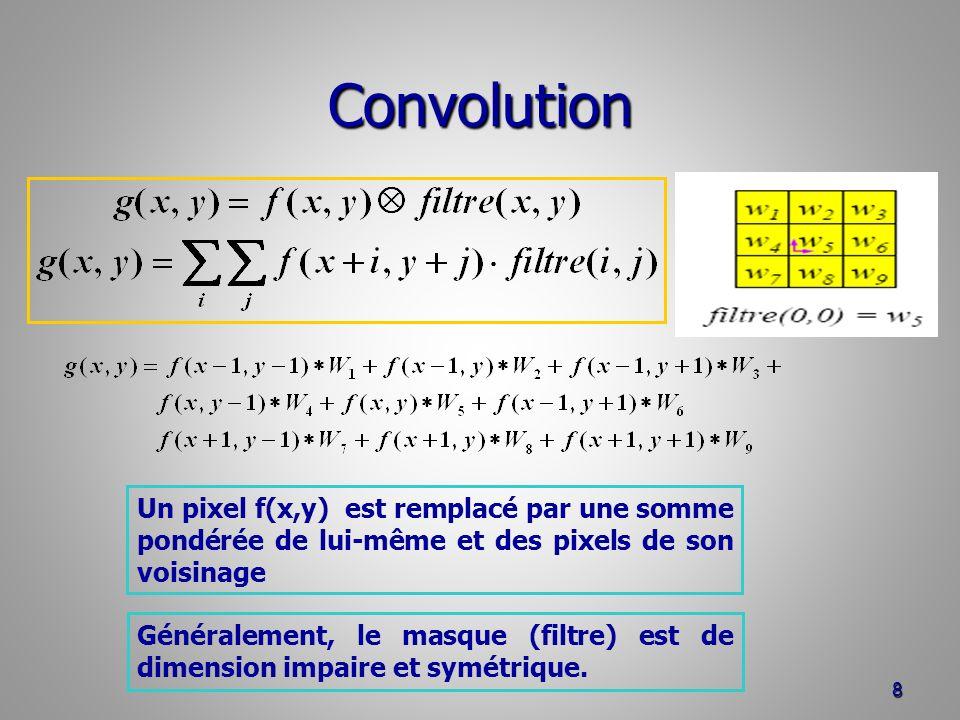 Convolution Un pixel f(x,y) est remplacé par une somme pondérée de lui-même et des pixels de son voisinage.