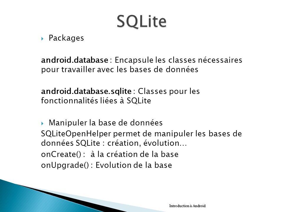 SQLite Packages. android.database : Encapsule les classes nécessaires pour travailler avec les bases de données.
