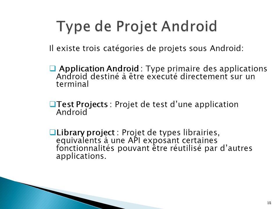 Type de Projet Android Il existe trois catégories de projets sous Android: