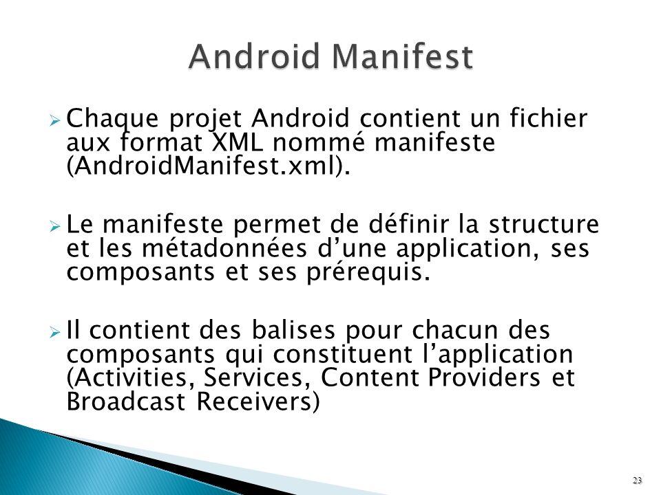 Android Manifest Chaque projet Android contient un fichier aux format XML nommé manifeste (AndroidManifest.xml).
