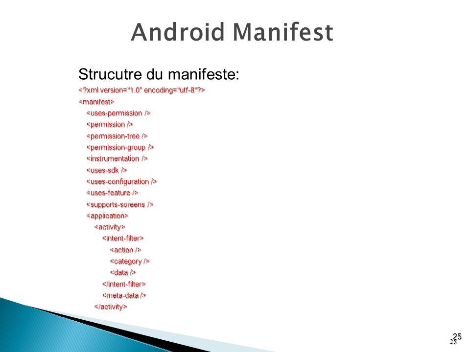 Android Manifest Strucutre du manifeste: 25