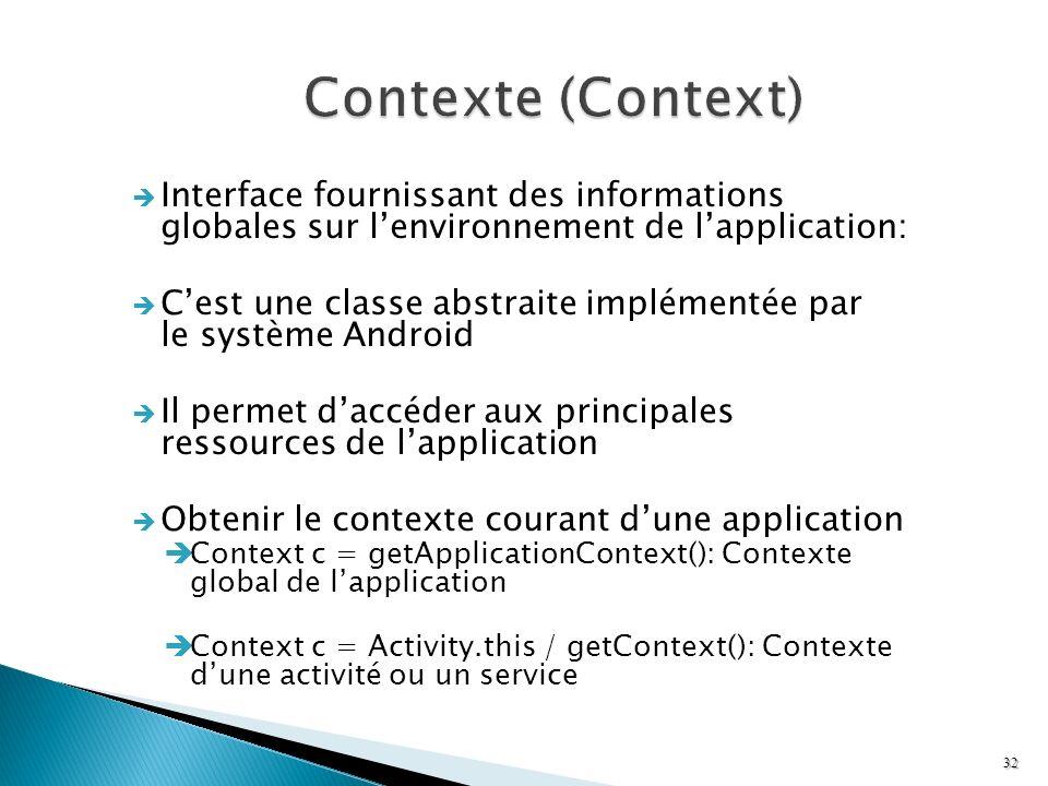 Contexte (Context) Interface fournissant des informations globales sur l'environnement de l'application: