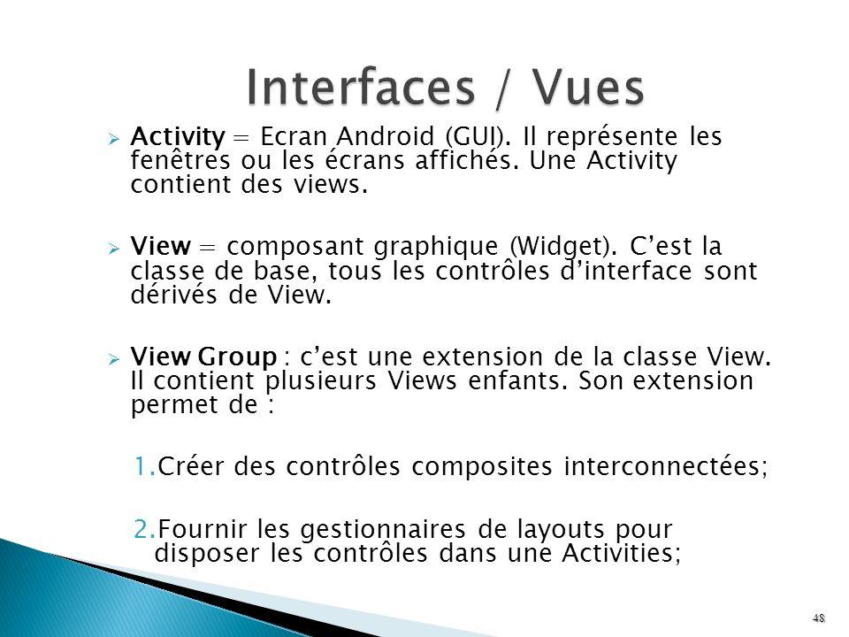 Interfaces / Vues Activity = Ecran Android (GUI). Il représente les fenêtres ou les écrans affichés. Une Activity contient des views.