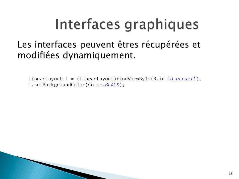 Interfaces graphiques