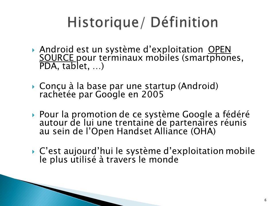 Historique/ Définition