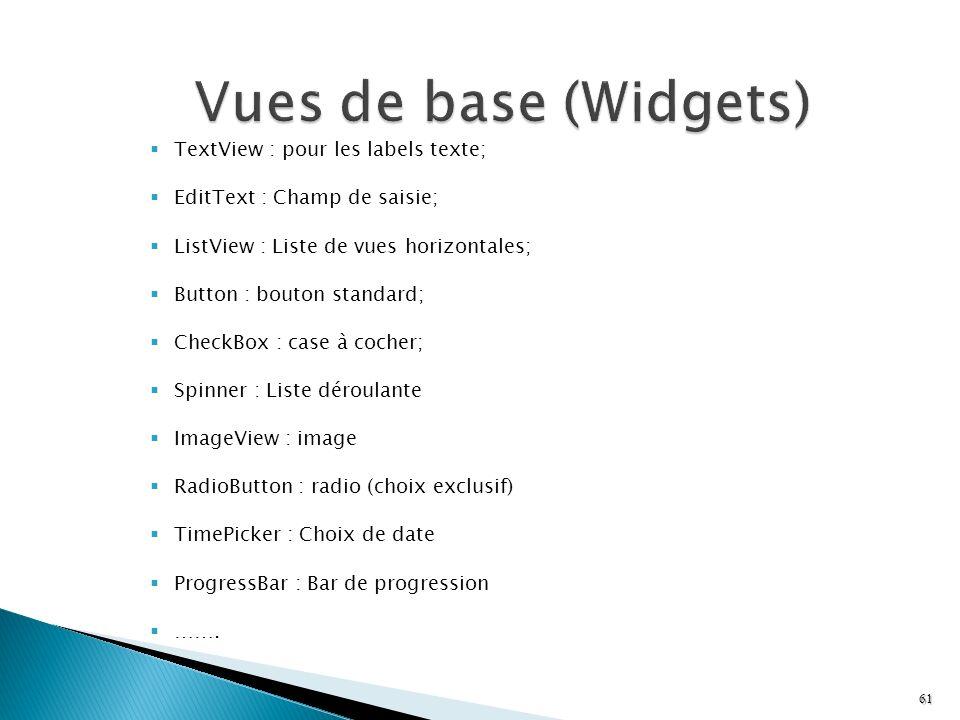 Vues de base (Widgets) TextView : pour les labels texte;