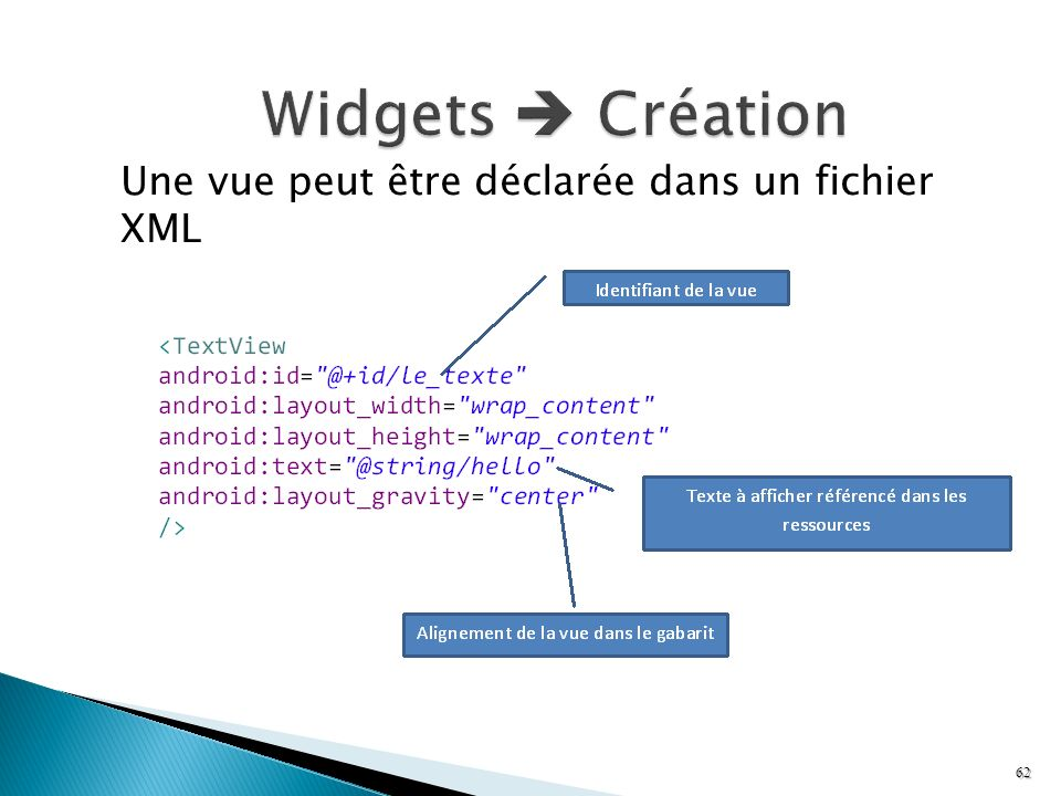 Widgets  Création Une vue peut être déclarée dans un fichier XML