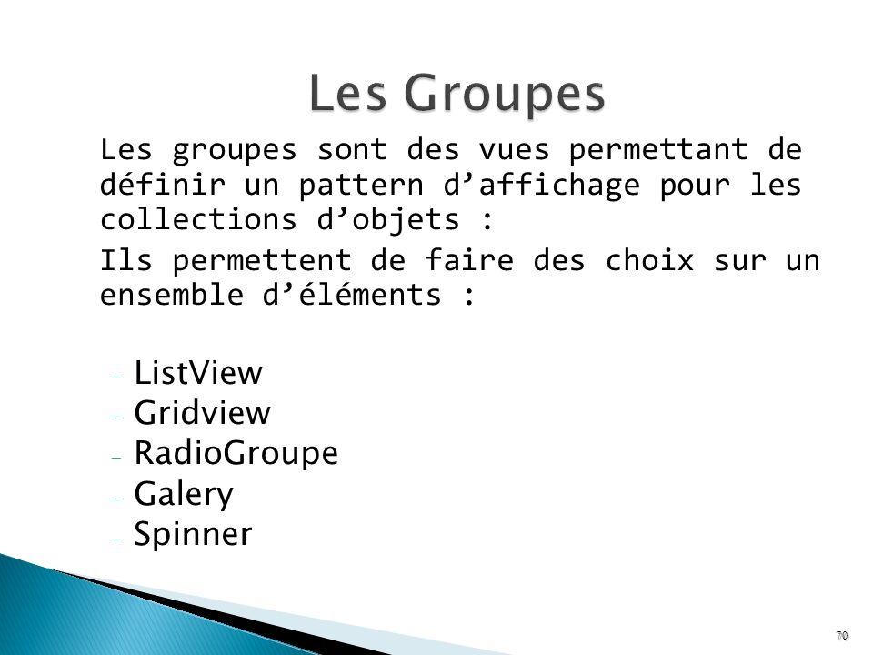 Les Groupes Les groupes sont des vues permettant de définir un pattern d'affichage pour les collections d'objets :