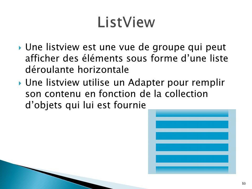 ListView Une listview est une vue de groupe qui peut afficher des éléments sous forme d'une liste déroulante horizontale.