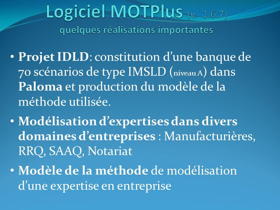 Logiciel MOTPlus (v. 1.6.7) quelques réalisations importantes