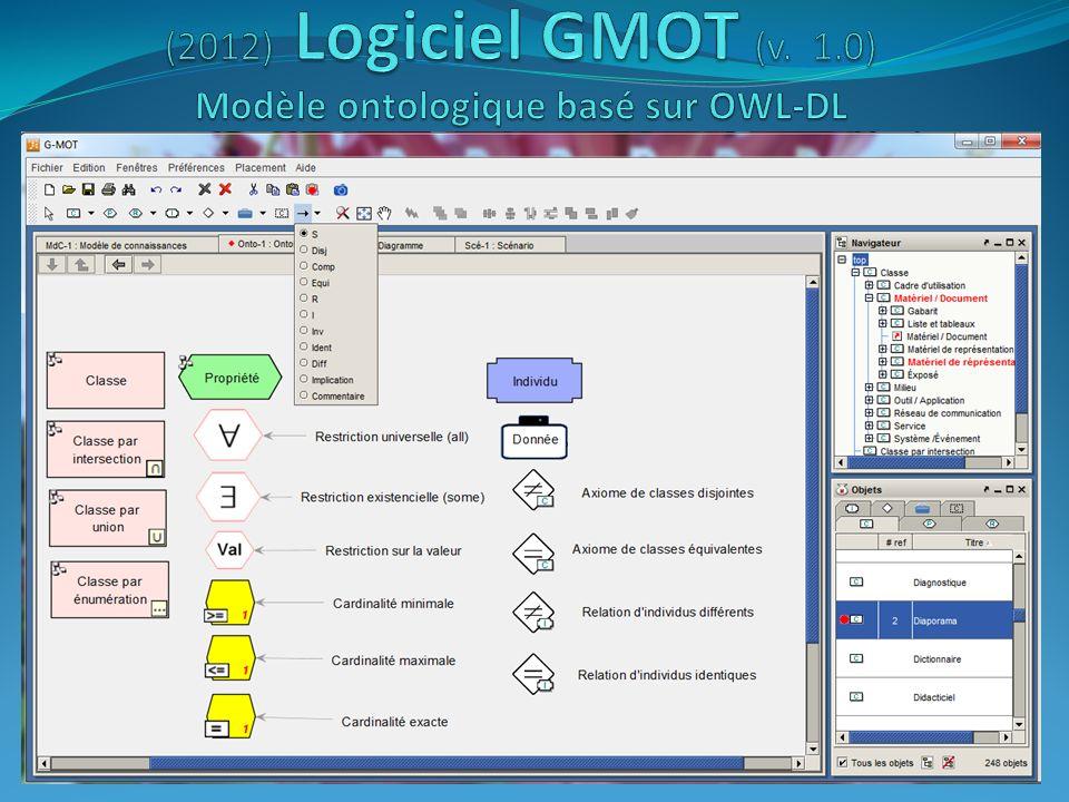 (2012) Logiciel GMOT (v. 1.0) Modèle ontologique basé sur OWL-DL
