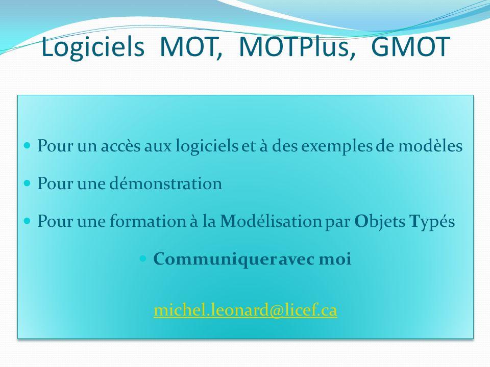 Logiciels MOT, MOTPlus, GMOT