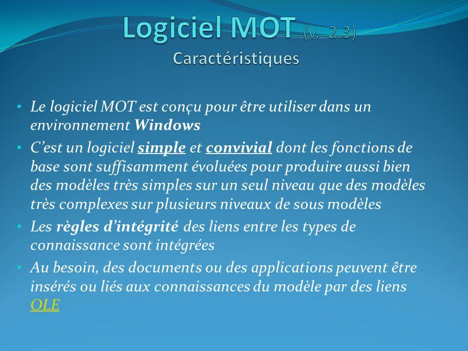 Logiciel MOT (v. 2.3) Caractéristiques