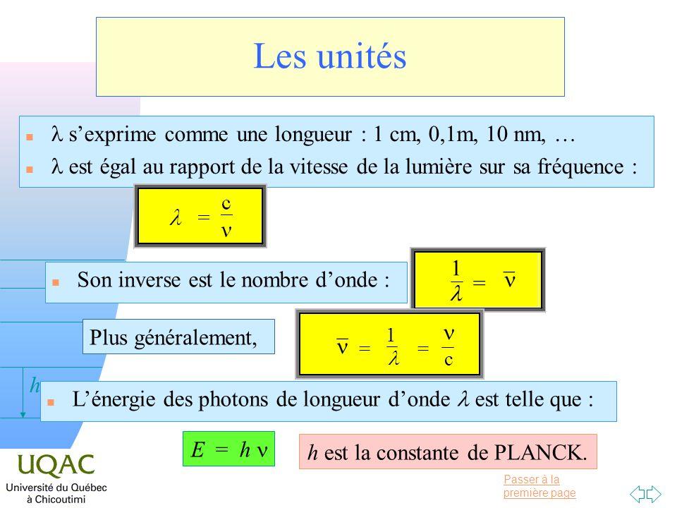 h est la constante de PLANCK.