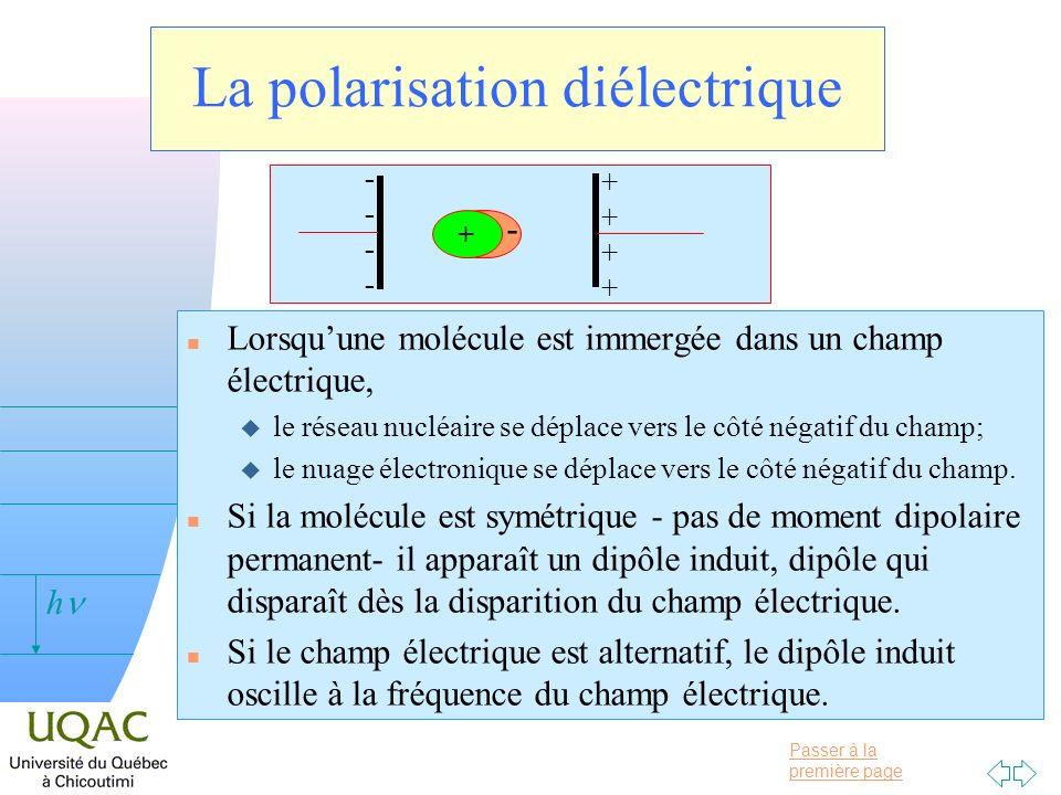La polarisation diélectrique