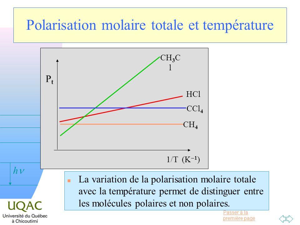 Polarisation molaire totale et température
