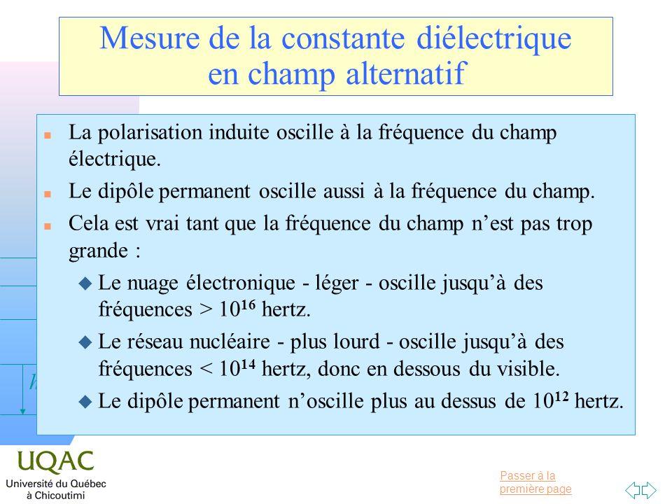 Mesure de la constante diélectrique en champ alternatif