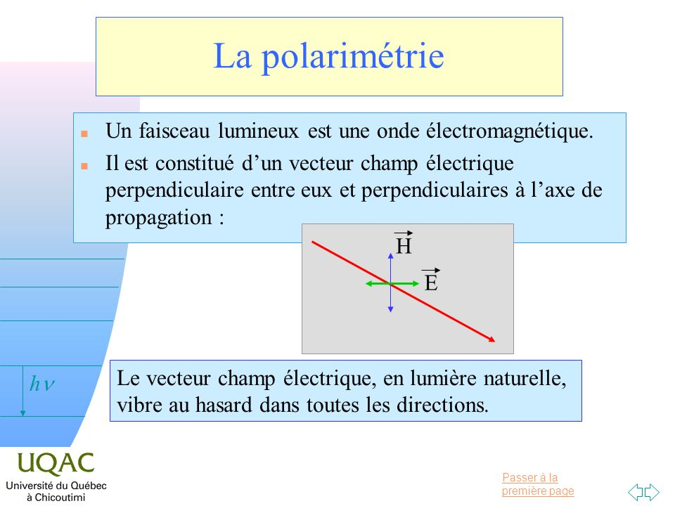 La polarimétrie Un faisceau lumineux est une onde électromagnétique.