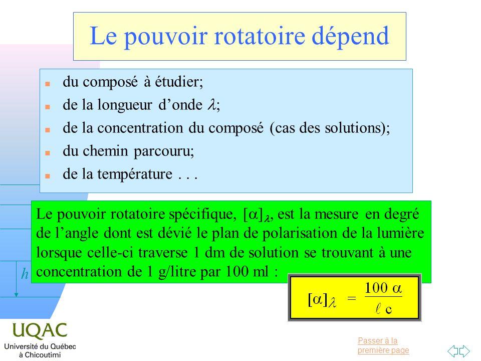 Le pouvoir rotatoire dépend