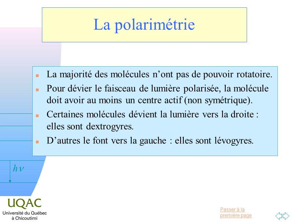 La polarimétrie La majorité des molécules n'ont pas de pouvoir rotatoire.